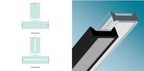 Abutment Joint